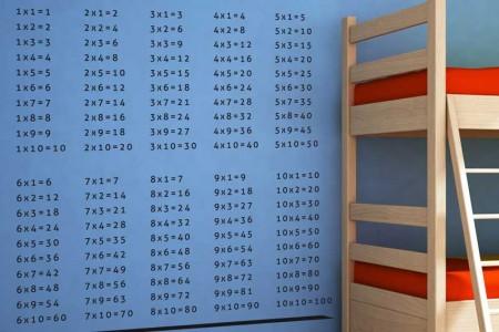 Rentr e des classes - Apprendre tables de multiplication facilement ...