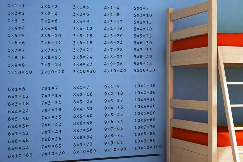 Table de multiplication astuces pour apprendre facilement - Apprendre tables de multiplication facilement ...